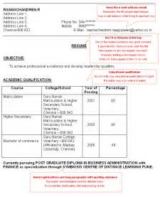 curriculum vitae cover letter businessprocess