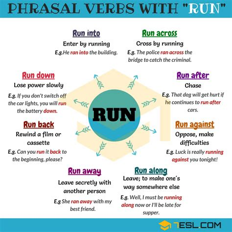 0007464665 work on your phrasal verbs 74 useful phrasal verbs with run with meaning and