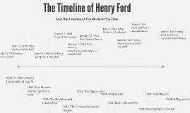 Henry Ford Timeline Copy Of Timeline Of Henry Ford By Kyle On Prezi