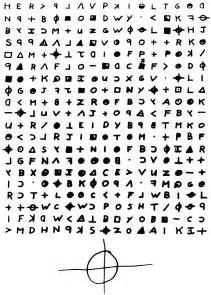 simple solution to the zodiac killer 340 symbol cipher