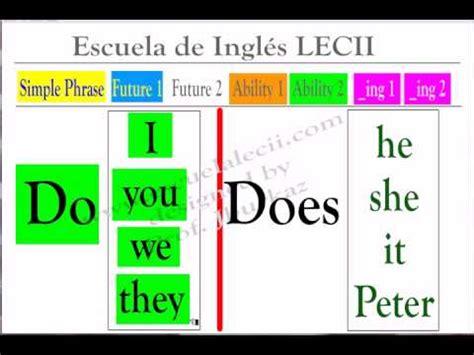 preguntas en ingles y respuestas cortas clases de ingl 233 s las respuestas cortas part 1 3 youtube