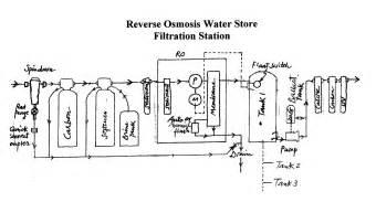 wiring closet cooling wiring free engine image for user manual