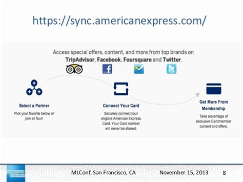 Malveaux Mba American Express by American Express Slides Mlconf 2013