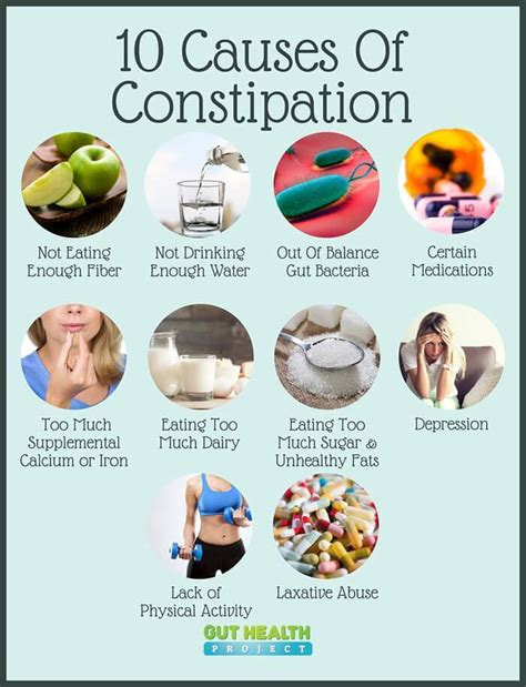 Constipation Stool Relief by 10 Causes Of Constipation And What To Do About It
