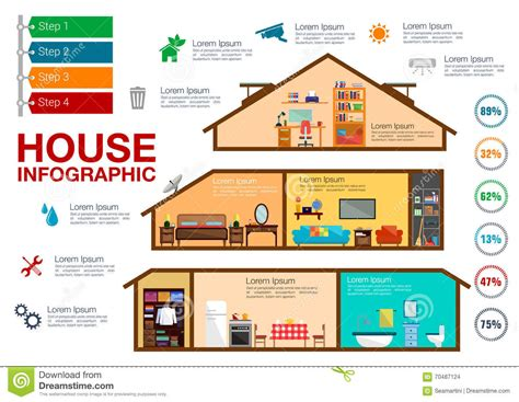 house infographics with rooms furnitures charts stock
