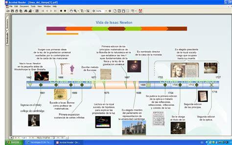 la lnea del tiempo ricerche correlate a linea del tiempo de la historia de la