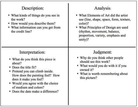The Write Stuff Thinking Through Essays by Image Result For 7th Grade Curriculum Planning Matrix School Stuff Thinking
