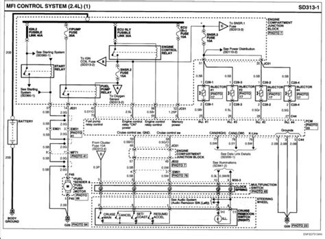 fuse diagram 2007 accent wiring diagram with description