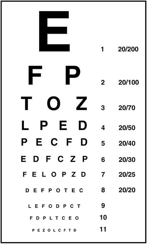printable eye chart pdf file 1606 snellen chart 02 jpg wikimedia commons