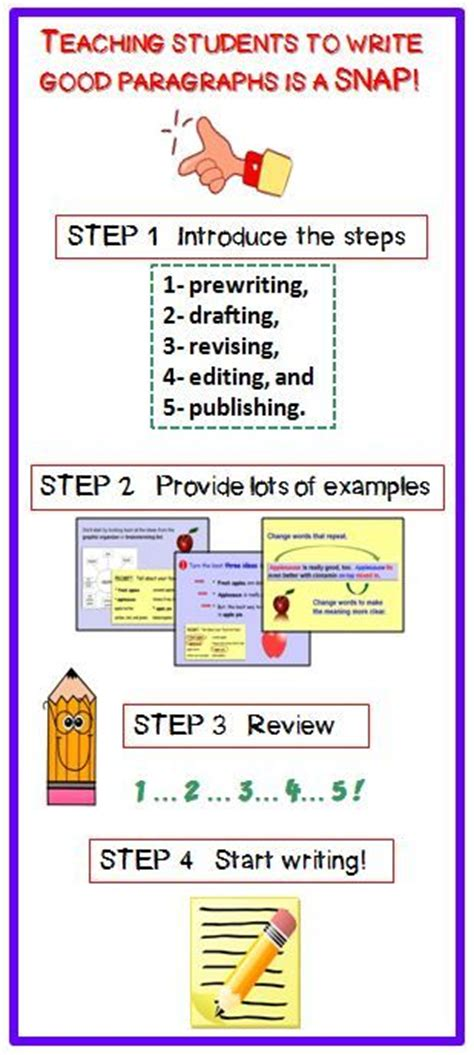 paragraph pattern approach activities paragraph writing paragraph and writing on pinterest