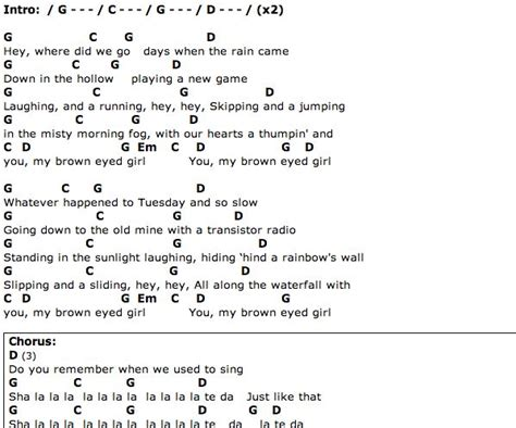 strum pattern for brown eyed girl 17 best images about music on pinterest singing tips