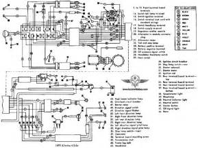 harley davidson road glide wiring diagram harley harley davidson free wiring diagrams