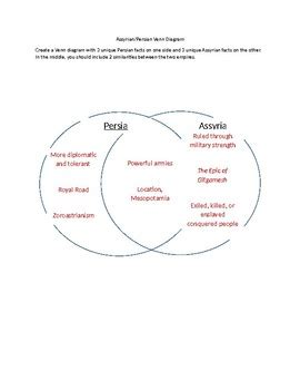 aztec inca venn diagram assyrian venn diagram by history made easy tpt