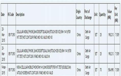 Microsoft Rm 1141 microsoft dikabarkan akan segera merilis produk terbaru dengan kode rm 1141