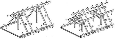 pfettendach mit liegendem stuhl pfettendach konstruktion altbau dach konstruktion