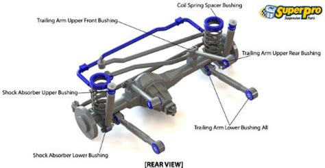 2007 jeep wrangler front suspension diagram superpro tradeview suspension part search