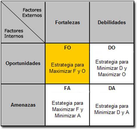 formato para llenar de foda ensayos y trabajos de la matriz foda adm 1 ujcv