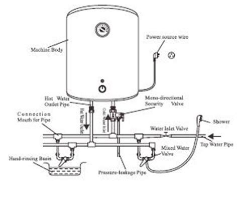 wiring diagram electric geyser wiring wiring diagram site