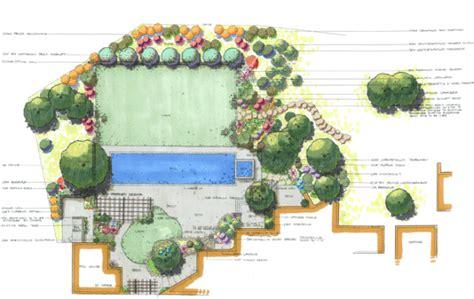 Sonoma Mission Gardens, Inc   Design   trujillo plan