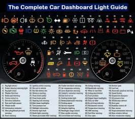 Chrysler Dash Board 2017 Chrysler 200 Dashboard Lights Test Drive Sport Cars
