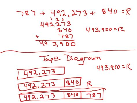 diagram math subtraction standard addition using a diagram math elementary