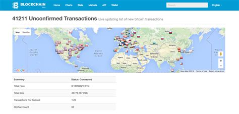 bitcoin unconfirmed transaction bitcoin transactions stuck 40k unconfirmed sparks more