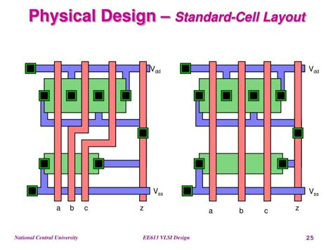 cmos layout design ppt ppt vlsi design chapter 5 cmos circuit and logic design