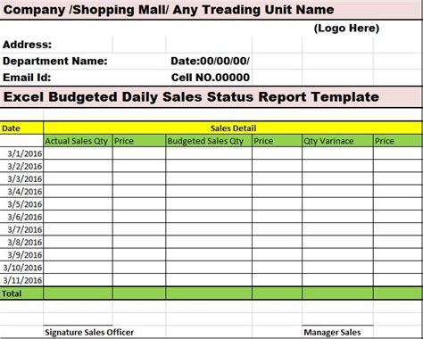 sales report templates 10 best images about my reports writing designs on