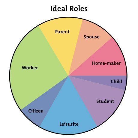 Harvard Mba Vs Jd by Image Gallery Healthy Family Roles