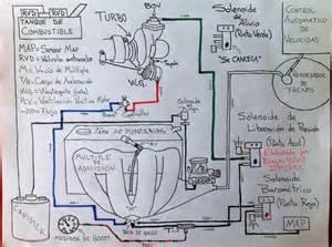 diagrama de vac 237 os de un 2 4l turbo 1g