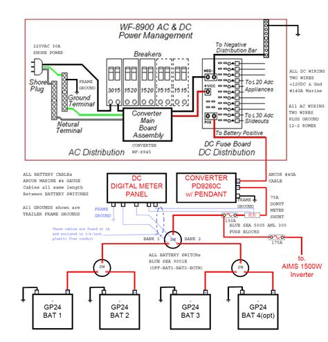 30 rv transfer switch wiring diagram for wfco wiring