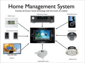 home technology systems a complete smart home automation system connects all the