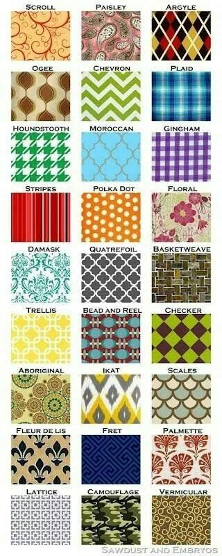 different pattern in c different types of print sewing cheat sheets pinterest