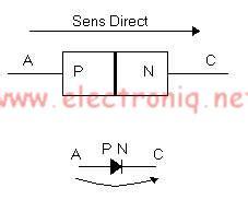 dioda pn dioda pn 28 images 211 g 201 s digit 193 lis technika i pdf dioda semiconductoare peleczka