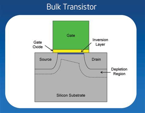 3d tri gate transistor pdf transistors go 3d as intel re invents the microchip ars technica