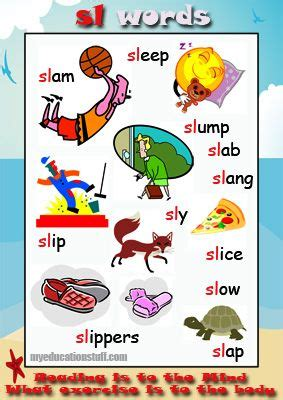 printable blends poster phonics poster free printable words starting with sl