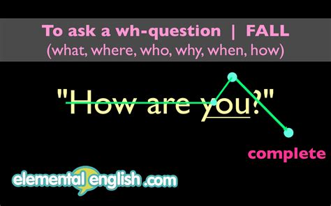 intonation pattern quiz falling intonation pattern when asking wh questions in