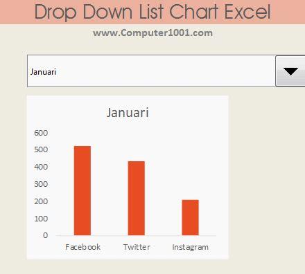 membuat drop down html cara membuat drop down list chart di excel computer 1001