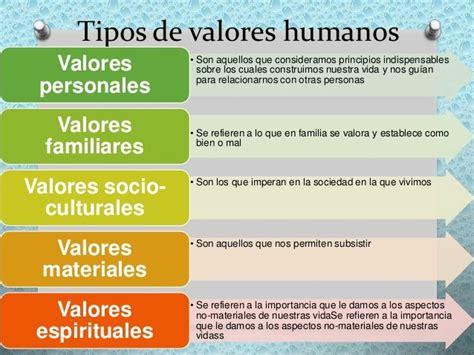 imagenes de valores espirituales informaci 243 n sobre los valores informacionde info