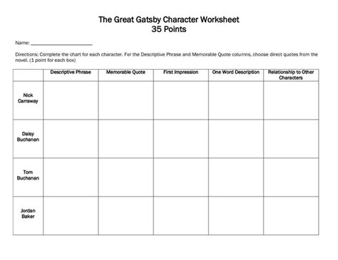 character analysis the great gatsby nick worksheets for great gatsby the great gatsby character