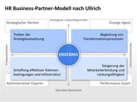Anschreiben Bewerbung Hr Busineb Partner Hr Business Partner Modell Nach Ullrich Presentationload Http Www Presentationload De Human