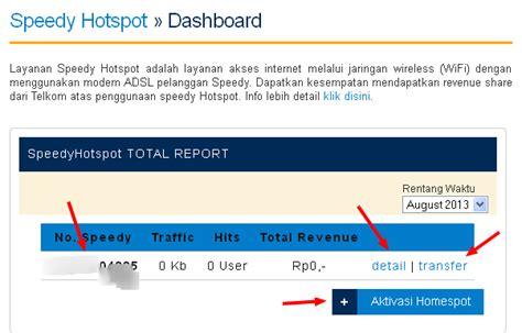 Hotspot Wifi Id dapatkan tambahan rupiah dari wifi id dengan speedy kamu silabus rpp sd smp sma