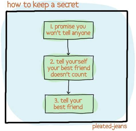 A Secret To Keep how to keep a secret