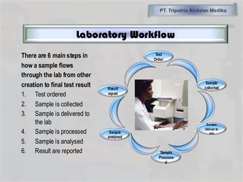 laboratory workflow clinical laboratory