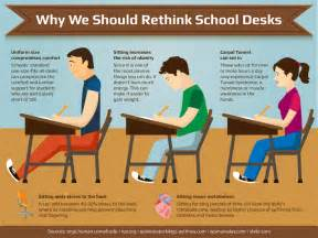 wellness for life chiropractic why schools should