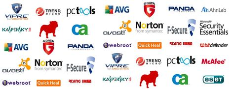 List Of Software by 10 Antivirus Memory Usage And Processor Consumption Comparison