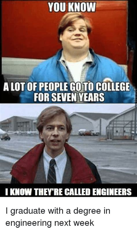 College Degree Meme - 25 best memes about next week next week memes