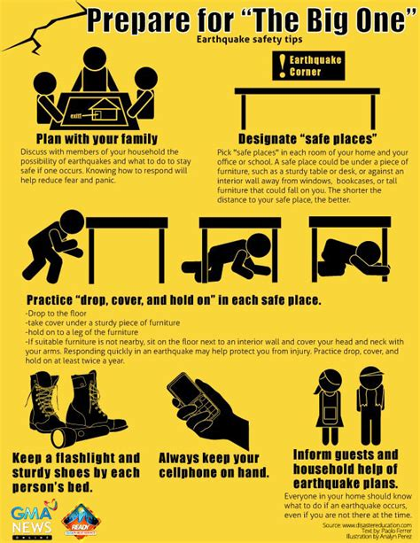 earthquake procedure get ready to drop cover and hold during the