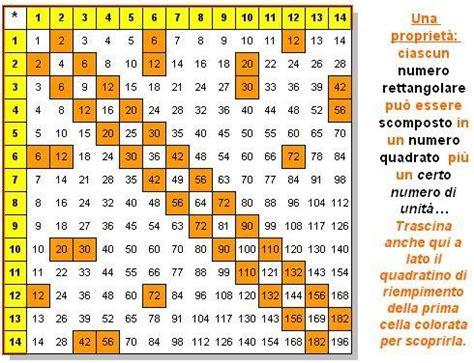 tavola pitagorica excel numeri quadrati e numeri rettangolari