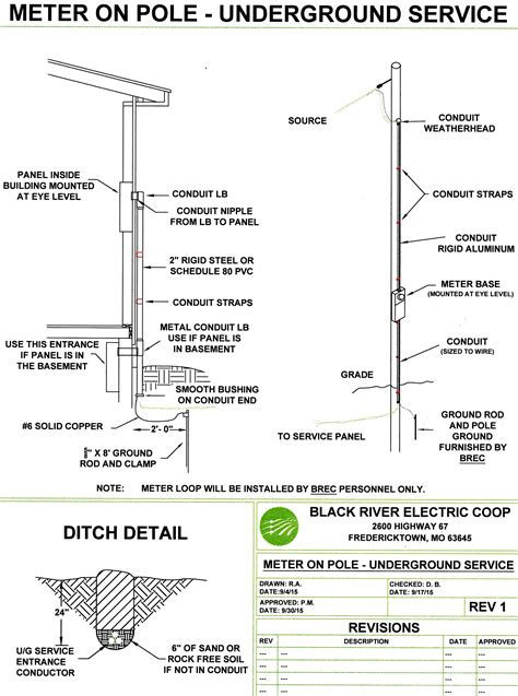 power pole to mobile home wiring diagram 40 wiring